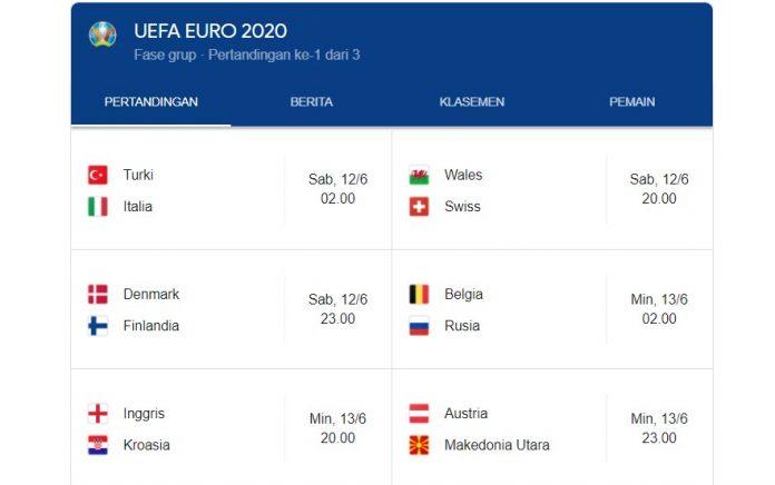 Jadwal Tanding Euro 2020